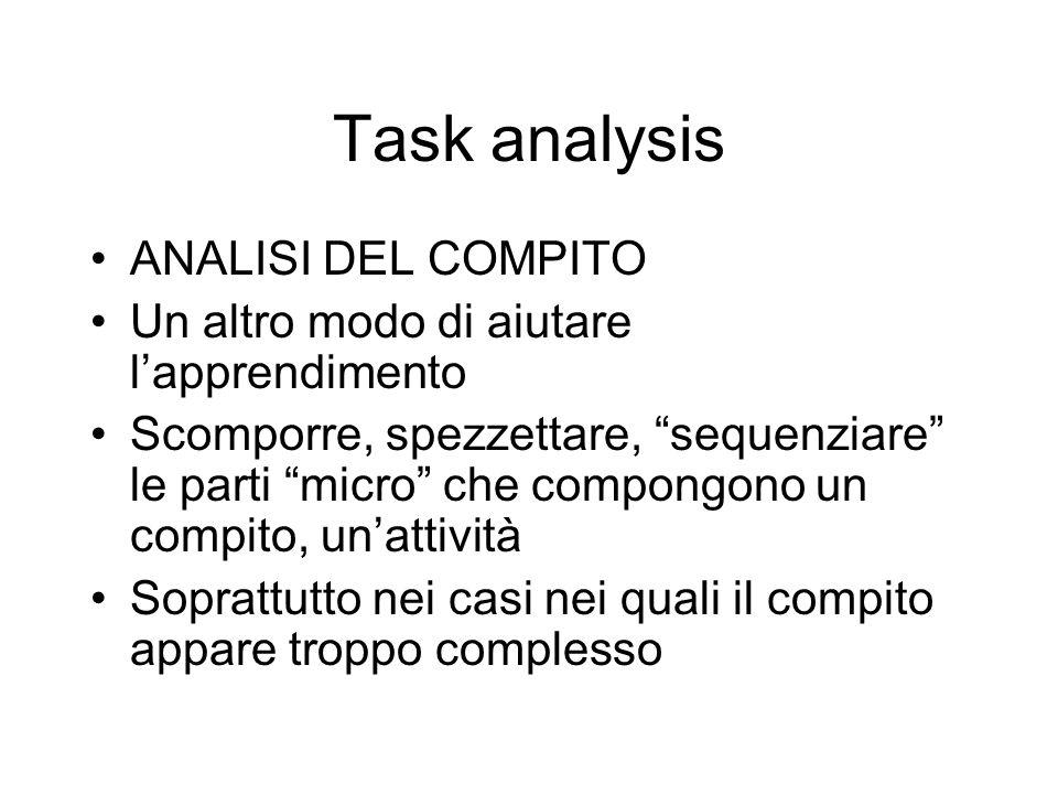 Task analysis ANALISI DEL COMPITO Un altro modo di aiutare lapprendimento Scomporre, spezzettare, sequenziare le parti micro che compongono un compito