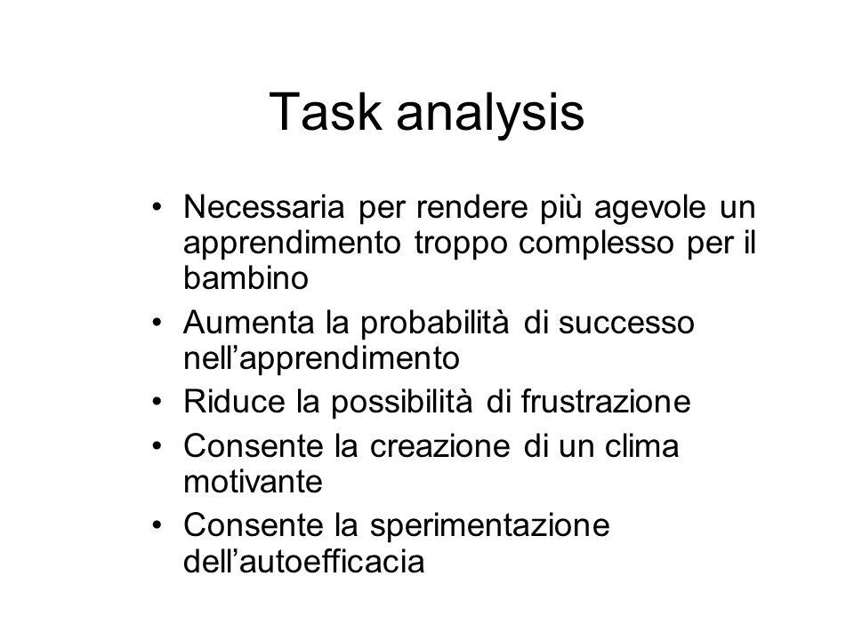 Task analysis Necessaria per rendere più agevole un apprendimento troppo complesso per il bambino Aumenta la probabilità di successo nellapprendimento