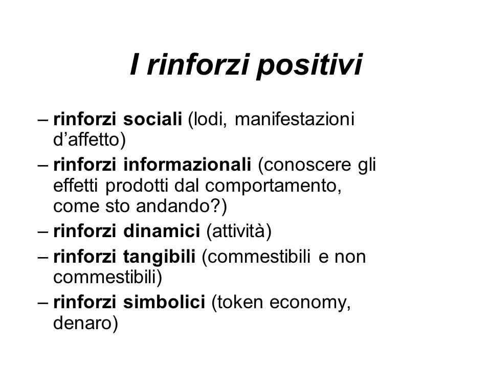 I rinforzi positivi –rinforzi sociali (lodi, manifestazioni daffetto) –rinforzi informazionali (conoscere gli effetti prodotti dal comportamento, come