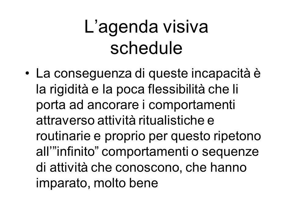 Lagenda visiva schedule La conseguenza di queste incapacità è la rigidità e la poca flessibilità che li porta ad ancorare i comportamenti attraverso a