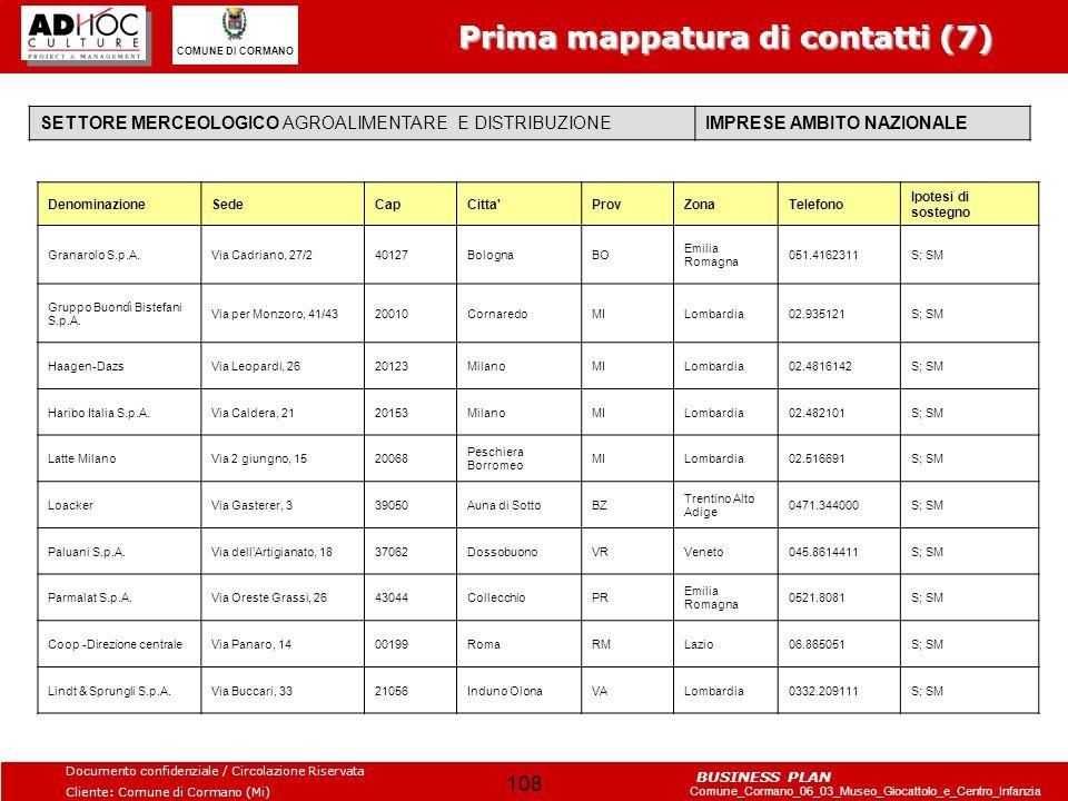Documento confidenziale / Circolazione Riservata Cliente: Comune di Cormano (Mi) Comune_Cormano_06_03_Museo_Giocattolo_e_Centro_Infanzia COMUNE DI COR
