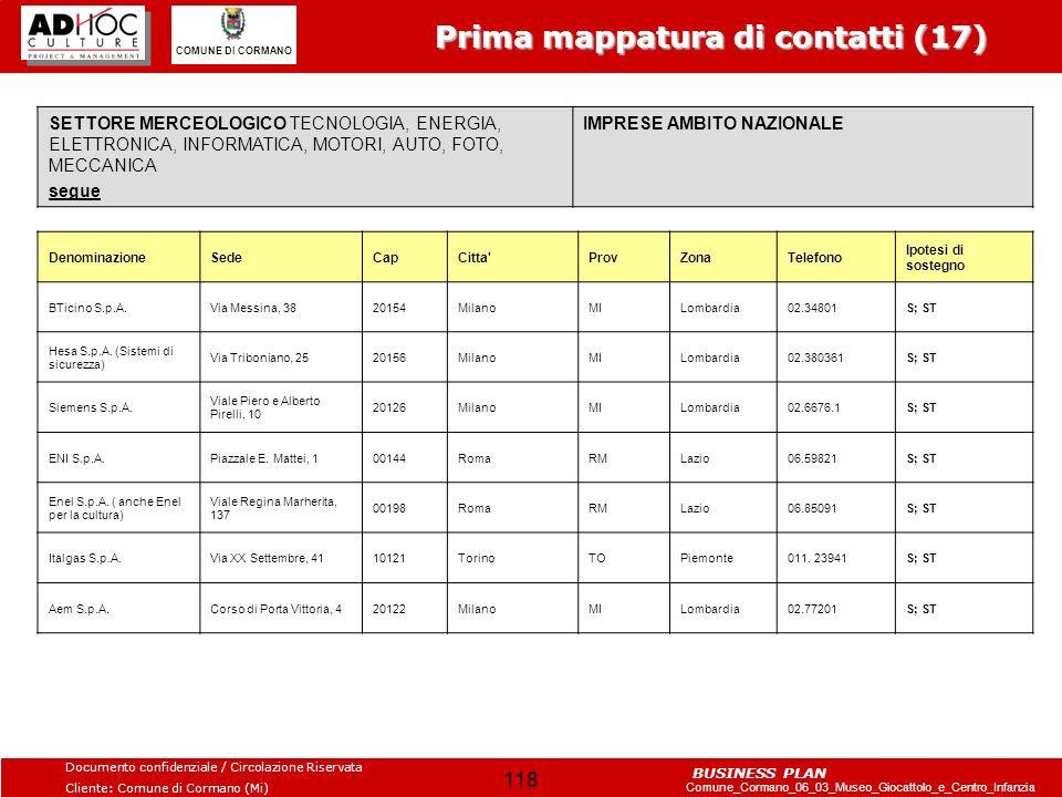Documento confidenziale / Circolazione Riservata Cliente: Comune di Cormano (Mi) Comune_Cormano_06_03_Museo_Giocattolo_e_Centro_Infanzia COMUNE DI CORMANO BUSINESS PLAN 119 SETTORE MERCEOLOGICO TECNOLOGIA, ENERGIA, ELETTRONICA, INFORMATICA, MOTORI, AUTO, FOTO, MECCANICA IMPRESE AMBITO NAZIONALE DenominazioneSedeCapCitta ProvZonaTelefono Ipotesi di sostegno Canon Italia S.p.A.Via Milano, 820097 San Donato Milanese MILombardia02.82481S; ST FujiFilm Italia S.p.A.Via De Sanctis, 4120141MilanoMILombardia02.