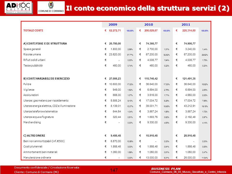 Documento confidenziale / Circolazione Riservata Cliente: Comune di Cormano (Mi) Comune_Cormano_06_03_Museo_Giocattolo_e_Centro_Infanzia COMUNE DI CORMANO BUSINESS PLAN 148 RIEPILOGO CONTO ECONOMICO 2009 2010 2011 A) RICAVI DA ATTIVITA COMMERCIALI 11.796,73 17,19% 88.551,60 42,46% 98.487,60 41,51% B) RICAVI DA BoT o RIBALTAMENTO COSTI SU SOGGETTI INTERNI 56.821,69 82,81% 120.015,95 57,54% 138.760,88 58,49% VALORE DELLA PRODUZIONE 68.618,42 100,00 % 208.567,55 100,00 % 237.248,48 100,00 % A) COSTI FISSI E DI STRUTTURA 25.780,00 48,84% 74.366,77 39,12% 74.906,77 38,14% B) COSTI VARIABILI DI ESERCIZIO 27.006,23 51,16% 115.746,42 60,88% 121.491,35 61,86% COSTI OPERATIVI 52.786,23 100,00 % 190.113,19 100,00 % 196.398,12 100,00 % MARGINE OPERATIVO LORDO 15.832,19 18.454,36 40.850,36 C) ALTRI ONERI 9.486,48 15.916,48 28.916,48 REDDITO OPERATIVO 6.345,71 2.537,88 11.933,88 Il conto economico della struttura servizi (3)