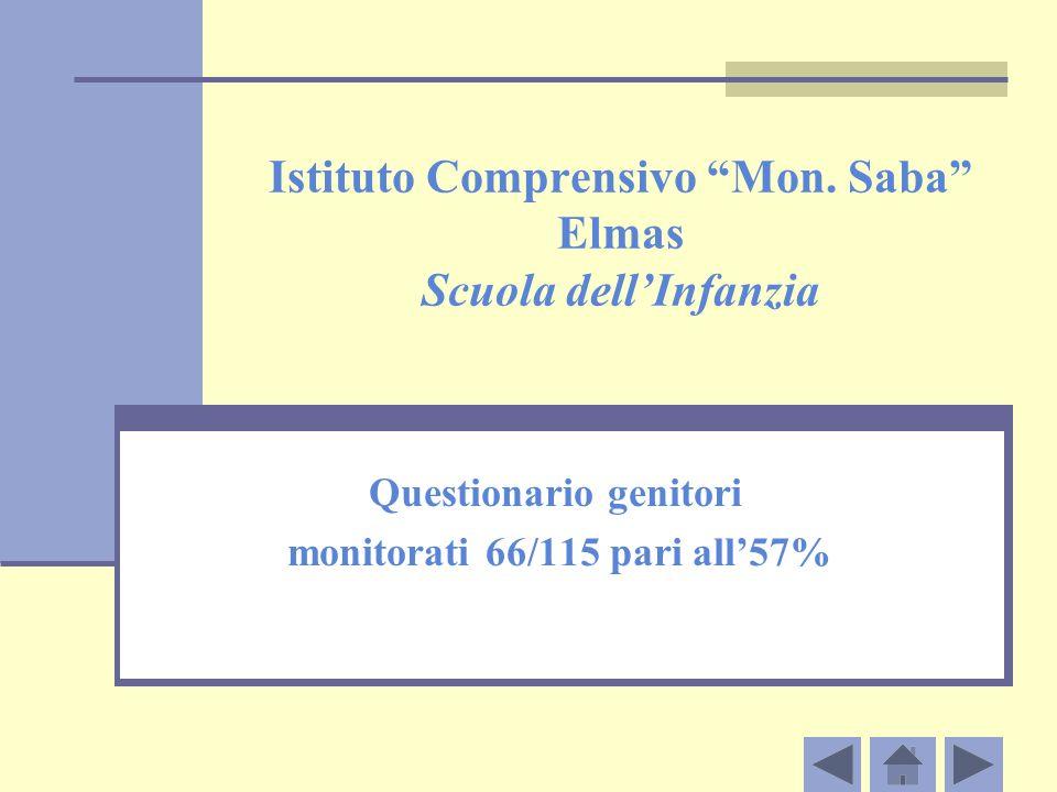 Istituto Comprensivo Mon Saba Elmas Scuola Elementare via Sestu Questionario genitori monitorati 149/167 pari all 89%