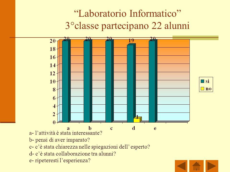 Laboratorio Informatico 3°classe partecipano 22 alunni a- lattività è stata interessante.