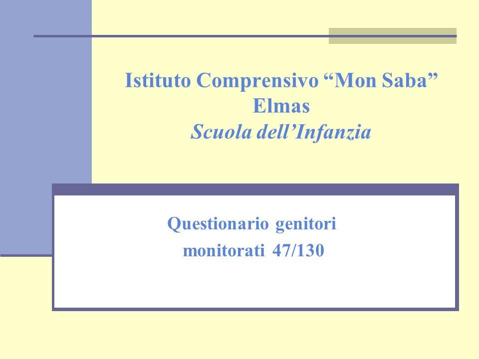 Istituto Comprensivo Mon Saba Elmas Scuola dellInfanzia Questionario genitori monitorati 47/130