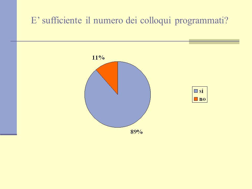 Pallamano 5°classe partecipano 22 alunni a-lattività è stata interessante.