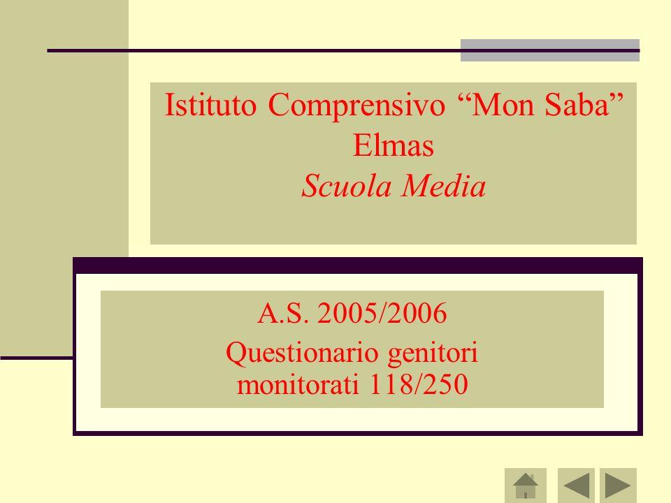 Istituto Comprensivo Mon Saba Elmas Scuola Media A.S. 2005/2006 Questionario genitori monitorati 118/250