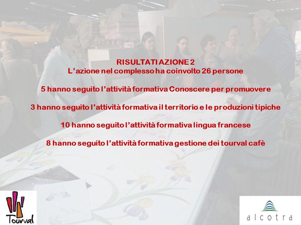 RISULTATI AZIONE 2 Lazione nel complesso ha coinvolto 26 persone 5 hanno seguito lattività formativa Conoscere per promuovere 3 hanno seguito lattivit