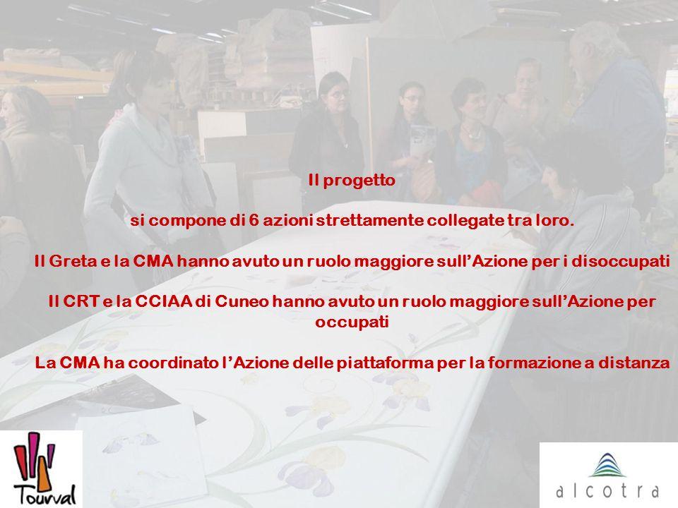 Il progetto si compone di 6 azioni strettamente collegate tra loro. Il Greta e la CMA hanno avuto un ruolo maggiore sullAzione per i disoccupati Il CR