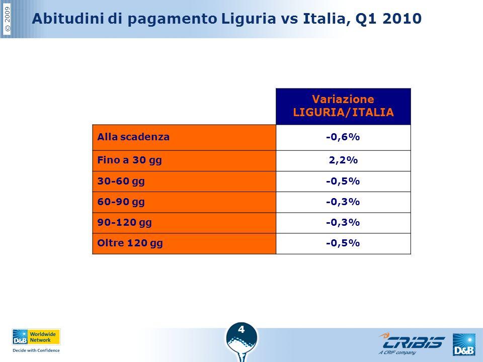 © 2009 4 Abitudini di pagamento Liguria vs Italia, Q1 2010 Variazione LIGURIA/ITALIA Alla scadenza-0,6% Fino a 30 gg2,2% 30-60 gg-0,5% 60-90 gg-0,3% 9