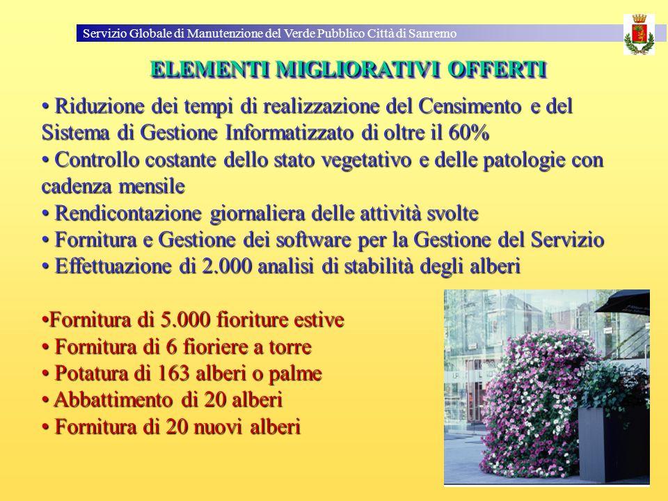 Servizio Globale di Manutenzione del Verde Pubblico Città di Sanremo ELEMENTI MIGLIORATIVI OFFERTI Riduzione dei tempi di realizzazione del Censimento