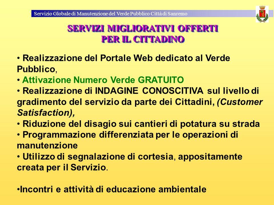 Servizio Globale di Manutenzione del Verde Pubblico Città di Sanremo SERVIZI MIGLIORATIVI OFFERTI PER IL CITTADINO SERVIZI MIGLIORATIVI OFFERTI PER IL CITTADINO Realizzazione del Portale Web dedicato al Verde Pubblico, Attivazione Numero Verde GRATUITO Realizzazione di INDAGINE CONOSCITIVA sul livello di gradimento del servizio da parte dei Cittadini, (Customer Satisfaction), Riduzione del disagio sui cantieri di potatura su strada Programmazione differenziata per le operazioni di manutenzione Utilizzo di segnalazione di cortesia, appositamente creata per il Servizio.