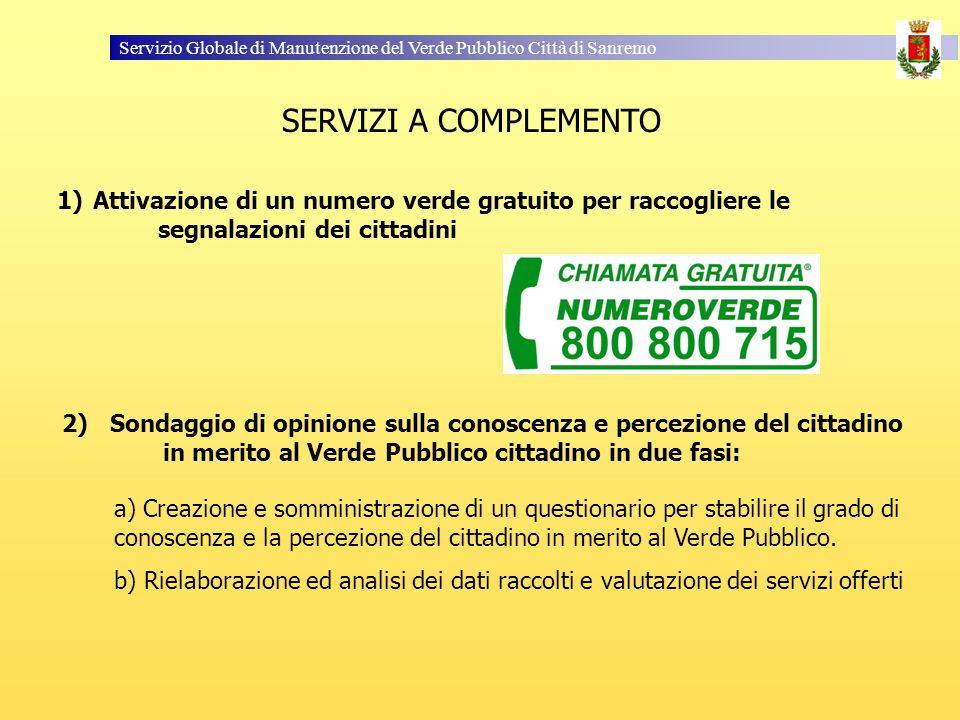 Servizio Globale di Manutenzione del Verde Pubblico Città di Sanremo 1)Attivazione di un numero verde gratuito per raccogliere le segnalazioni dei cit
