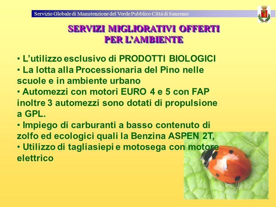 Servizio Globale di Manutenzione del Verde Pubblico Città di Sanremo SERVIZI MIGLIORATIVI OFFERTI PER LAMBIENTE SERVIZI MIGLIORATIVI OFFERTI PER LAMBI