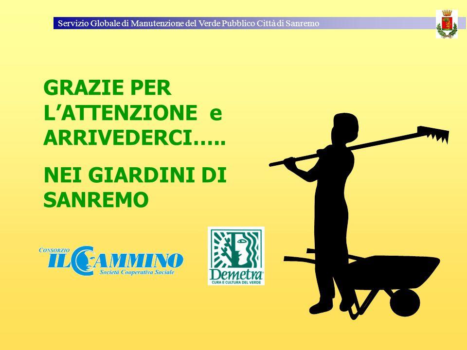 Servizio Globale di Manutenzione del Verde Pubblico Città di Sanremo GRAZIE PER LATTENZIONE e ARRIVEDERCI….. NEI GIARDINI DI SANREMO