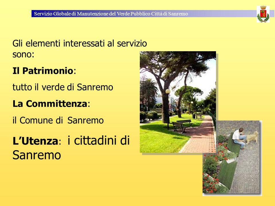 Servizio Globale di Manutenzione del Verde Pubblico Città di Sanremo Gli elementi interessati al servizio sono: Il Patrimonio: tutto il verde di Sanre