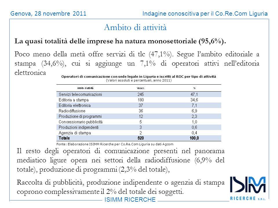 Titolo dellargomento ISIMM RICERCHE Indagine conoscitiva per il Co.Re.Com LiguriaRoma, 14 giugno 2011 La quasi totalità delle imprese ha natura monosettoriale (95,6%).