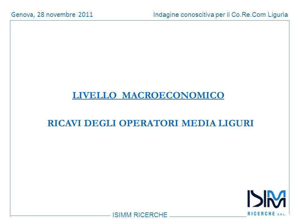 Titolo dellargomento ISIMM RICERCHE Indagine conoscitiva per il Co.Re.Com LiguriaRoma, 14 giugno 2011 RICAVI DEGLI OPERATORI MEDIA LIGURI LIVELLO MACROECONOMICO Genova, 28 novembre 2011