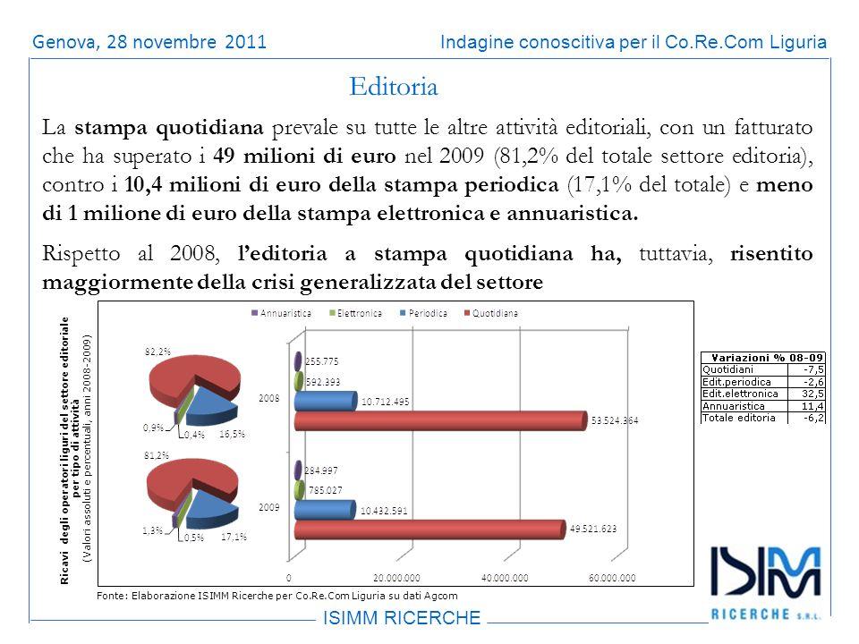 Titolo dellargomento ISIMM RICERCHE Indagine conoscitiva per il Co.Re.Com LiguriaRoma, 14 giugno 2011 La stampa quotidiana prevale su tutte le altre attività editoriali, con un fatturato che ha superato i 49 milioni di euro nel 2009 (81,2% del totale settore editoria), contro i 10,4 milioni di euro della stampa periodica (17,1% del totale) e meno di 1 milione di euro della stampa elettronica e annuaristica.
