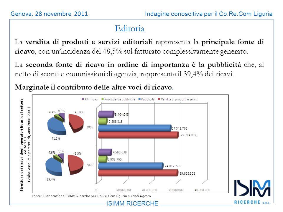 Titolo dellargomento ISIMM RICERCHE Indagine conoscitiva per il Co.Re.Com LiguriaRoma, 14 giugno 2011 La vendita di prodotti e servizi editoriali rappresenta la principale fonte di ricavo, con unincidenza del 48,5% sul fatturato complessivamente generato.