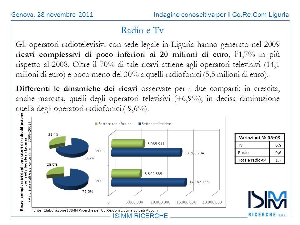 Titolo dellargomento ISIMM RICERCHE Indagine conoscitiva per il Co.Re.Com LiguriaRoma, 14 giugno 2011 Gli operatori radiotelevisivi con sede legale in Liguria hanno generato nel 2009 ricavi complessivi di poco inferiori ai 20 milioni di euro, l1,7% in più rispetto al 2008.