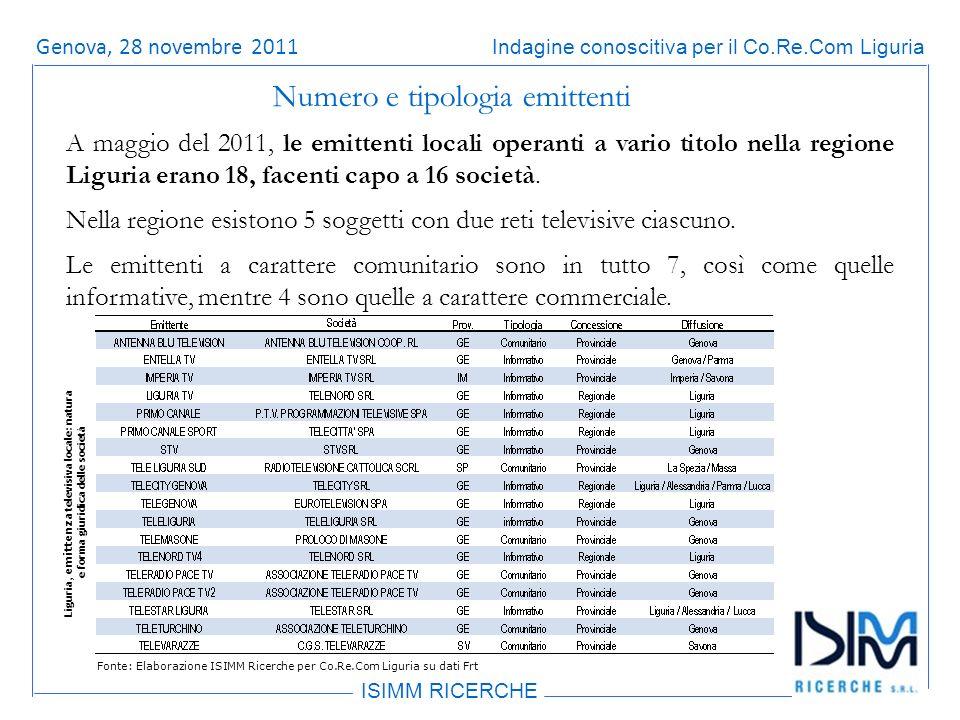 Titolo dellargomento ISIMM RICERCHE Indagine conoscitiva per il Co.Re.Com LiguriaRoma, 14 giugno 2011 A maggio del 2011, le emittenti locali operanti a vario titolo nella regione Liguria erano 18, facenti capo a 16 società.