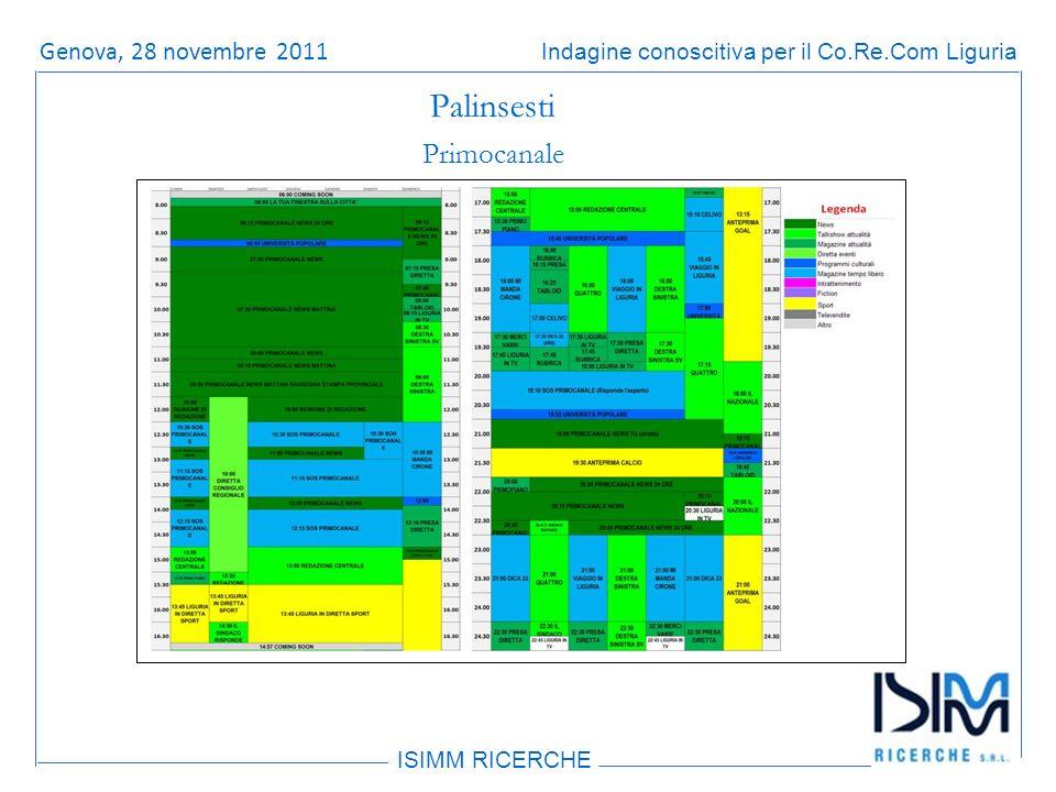 Titolo dellargomento ISIMM RICERCHE Indagine conoscitiva per il Co.Re.Com LiguriaRoma, 14 giugno 2011 Primocanale Palinsesti Genova, 28 novembre 2011