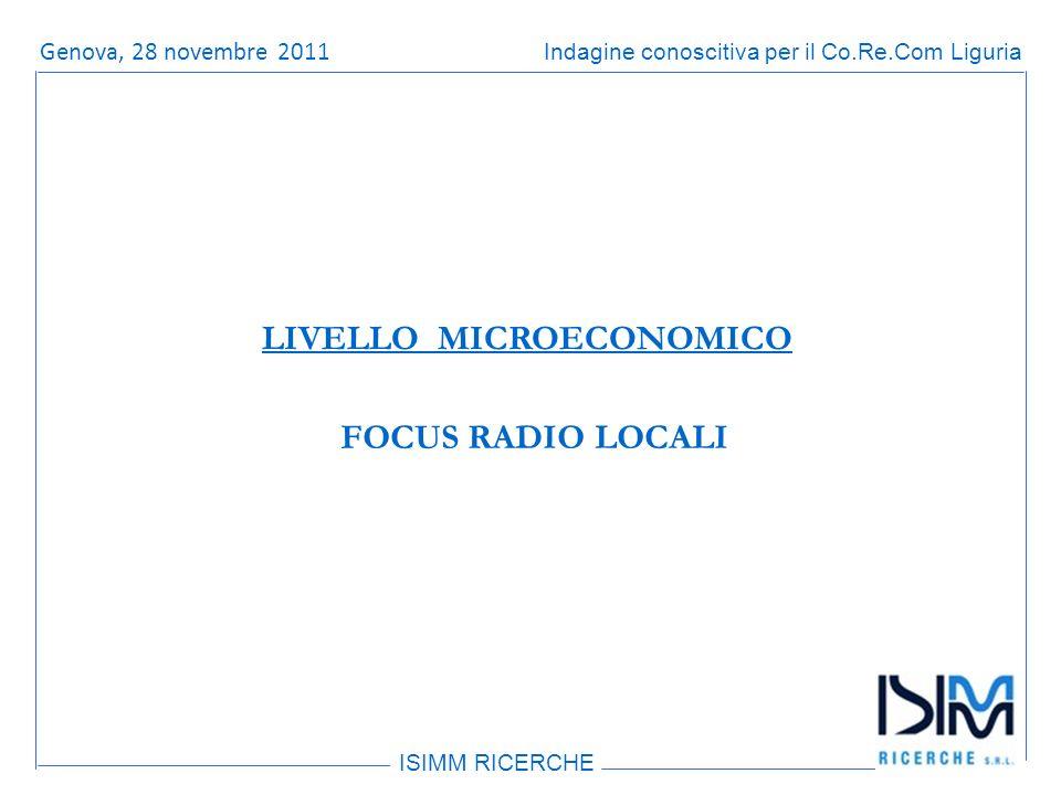 Titolo dellargomento ISIMM RICERCHE Indagine conoscitiva per il Co.Re.Com LiguriaRoma, 14 giugno 2011 FOCUS RADIO LOCALI LIVELLO MICROECONOMICO Genova, 28 novembre 2011