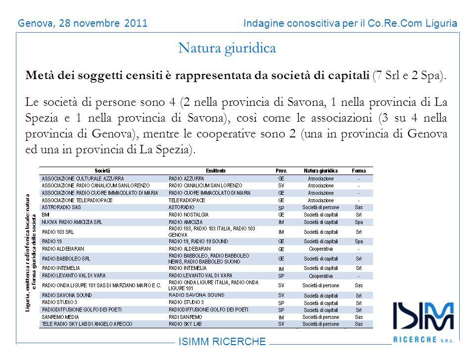 Titolo dellargomento ISIMM RICERCHE Indagine conoscitiva per il Co.Re.Com LiguriaRoma, 14 giugno 2011 Natura giuridica Metà dei soggetti censiti è rappresentata da società di capitali (7 Srl e 2 Spa).