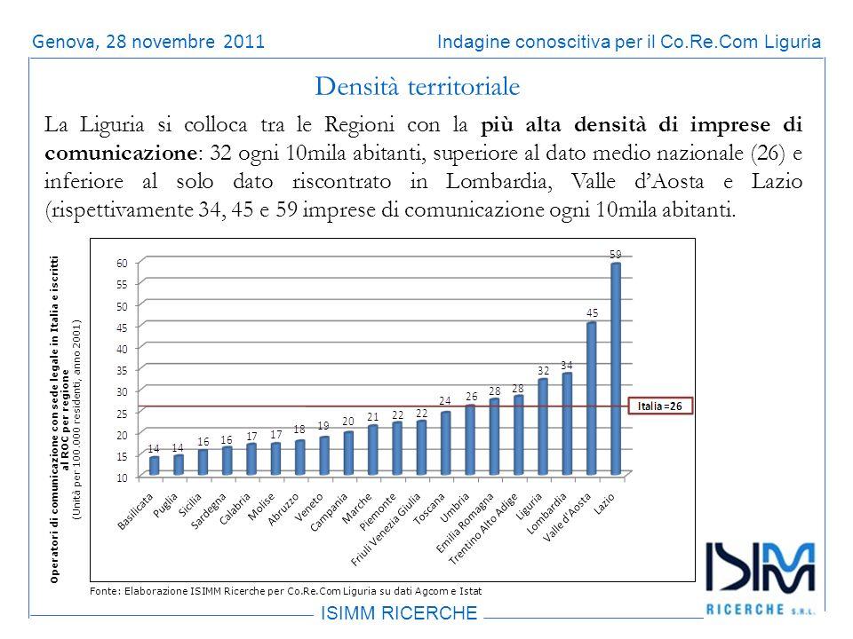 Titolo dellargomento ISIMM RICERCHE Indagine conoscitiva per il Co.Re.Com LiguriaRoma, 14 giugno 2011 La Liguria si colloca tra le Regioni con la più alta densità di imprese di comunicazione: 32 ogni 10mila abitanti, superiore al dato medio nazionale (26) e inferiore al solo dato riscontrato in Lombardia, Valle dAosta e Lazio (rispettivamente 34, 45 e 59 imprese di comunicazione ogni 10mila abitanti.