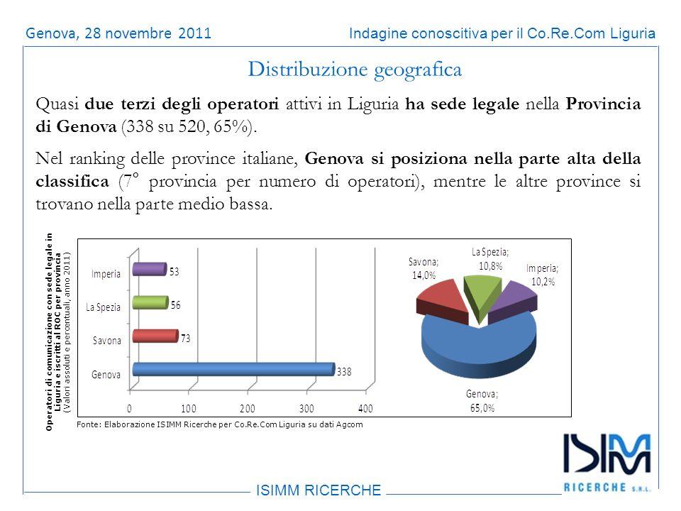 Titolo dellargomento ISIMM RICERCHE Indagine conoscitiva per il Co.Re.Com LiguriaRoma, 14 giugno 2011 Quasi due terzi degli operatori attivi in Liguria ha sede legale nella Provincia di Genova (338 su 520, 65%).