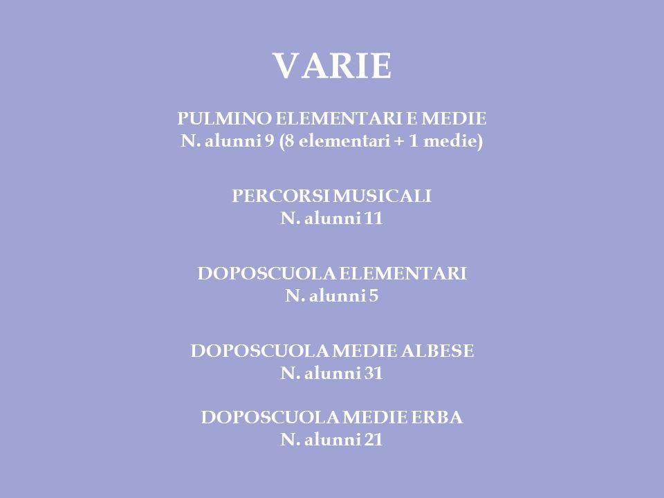 PULMINO ELEMENTARI E MEDIE N. alunni 9 (8 elementari + 1 medie) PERCORSI MUSICALI N.