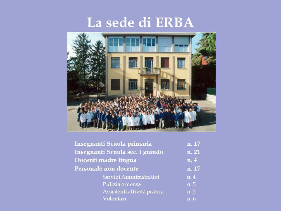 La sede di ERBA Insegnanti Scuola primarian. 17 Insegnanti Scuola sec.