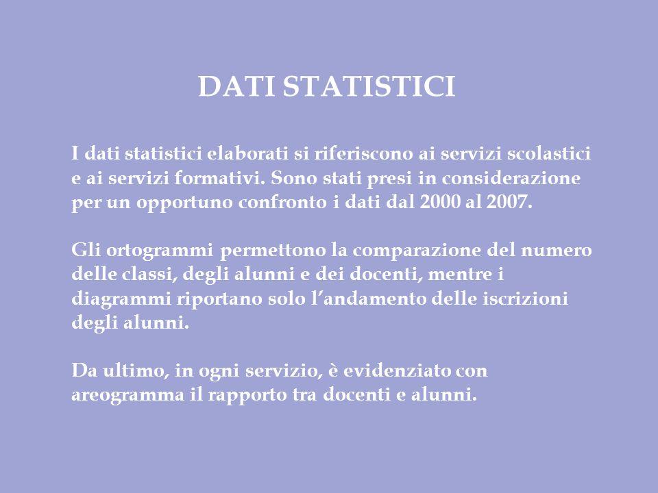 I dati statistici elaborati si riferiscono ai servizi scolastici e ai servizi formativi.