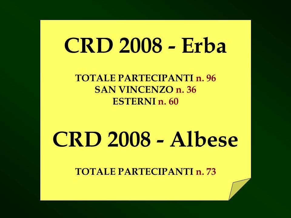CRD 2008 - Erba TOTALE PARTECIPANTI n. 96 SAN VINCENZO n. 36 ESTERNI n. 60 TOTALE PARTECIPANTI n. 73 CRD 2008 - Albese