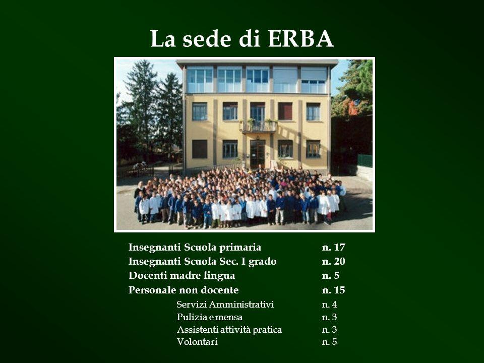 La sede di ERBA Insegnanti Scuola primarian. 17 Insegnanti Scuola Sec. I gradon. 20 Docenti madre linguan. 5 Personale non docenten. 15 Servizi Ammini