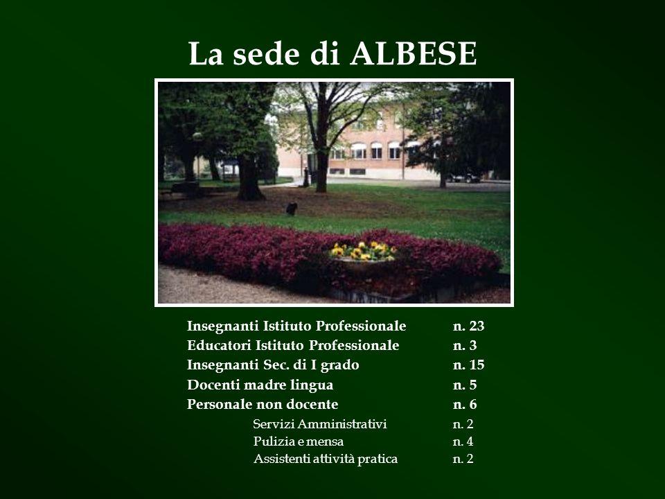 La sede di ALBESE Insegnanti Istituto Professionalen. 23 Educatori Istituto Professionalen. 3 Insegnanti Sec. di I gradon. 15 Docenti madre linguan. 5
