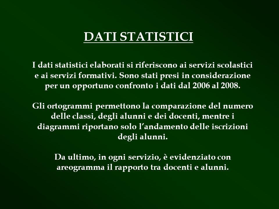 I dati statistici elaborati si riferiscono ai servizi scolastici e ai servizi formativi. Sono stati presi in considerazione per un opportuno confronto