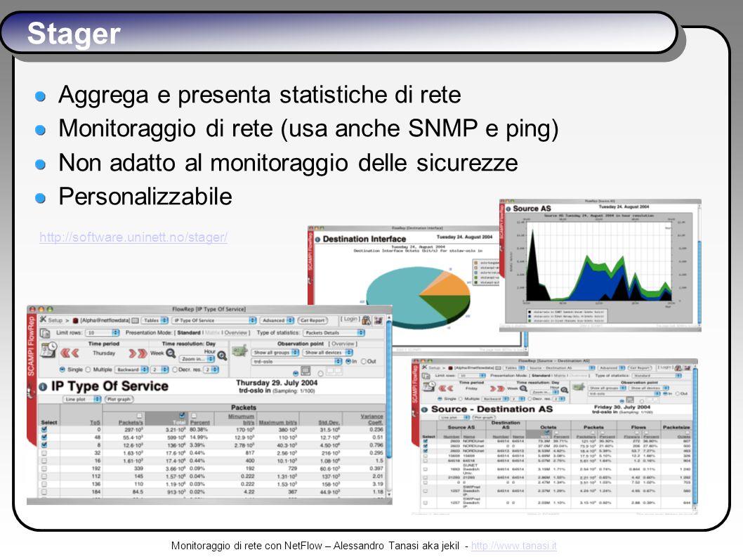 Monitoraggio di rete con NetFlow – Alessandro Tanasi aka jekil - http://www.tanasi.ithttp://www.tanasi.it Stager Aggrega e presenta statistiche di rete Monitoraggio di rete (usa anche SNMP e ping) Non adatto al monitoraggio delle sicurezze Personalizzabile http://software.uninett.no/stager/