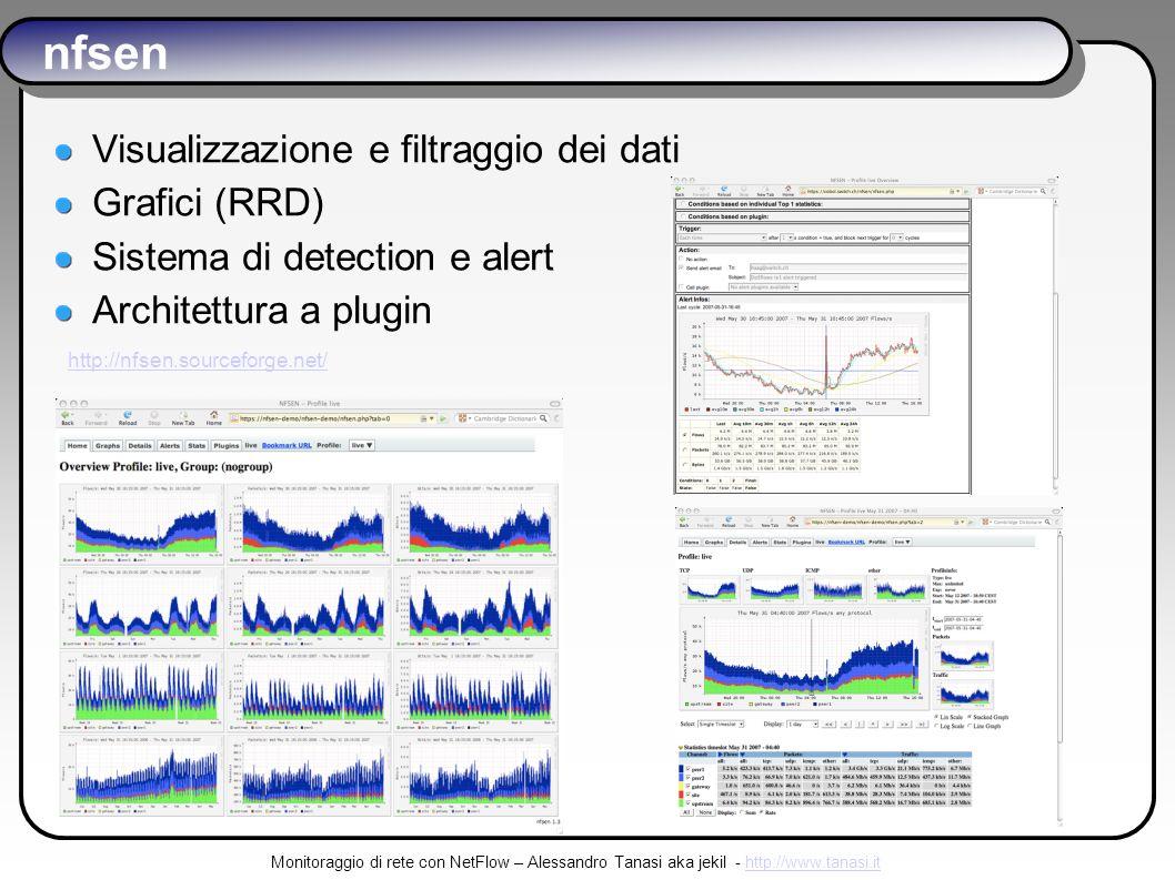 Monitoraggio di rete con NetFlow – Alessandro Tanasi aka jekil - http://www.tanasi.ithttp://www.tanasi.it nfsen Visualizzazione e filtraggio dei dati Grafici (RRD) Sistema di detection e alert Architettura a plugin http://nfsen.sourceforge.net/