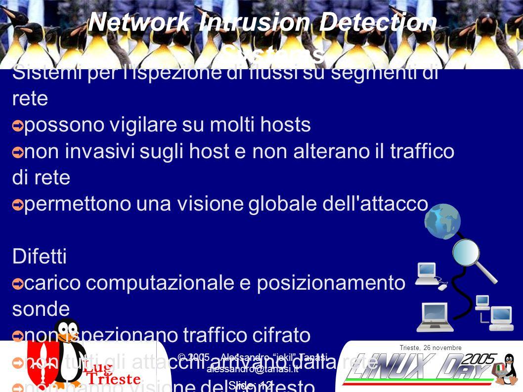 Trieste, 26 novembre © 2005 – Alessandro jekil Tanasi alessandro@tanasi.it Slide: 12 Network Intrusion Detection Systems Sistemi per l'ispezione di fl