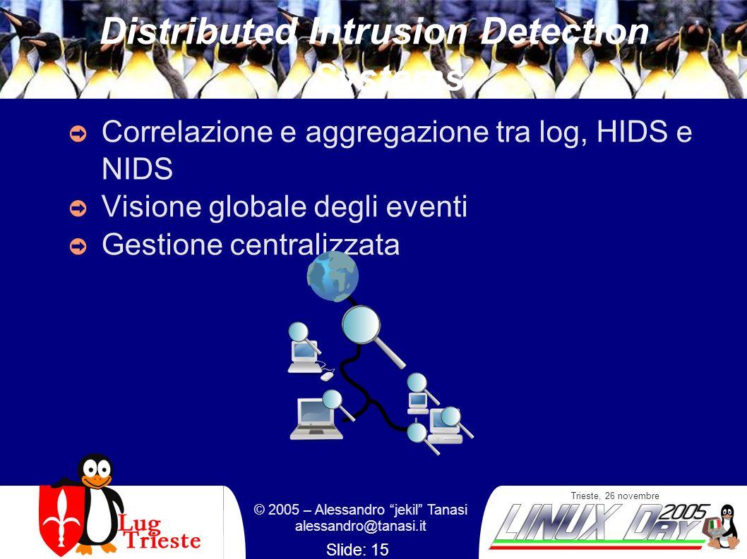 Trieste, 26 novembre © 2005 – Alessandro jekil Tanasi alessandro@tanasi.it Slide: 15 Distributed Intrusion Detection Systems Correlazione e aggregazione tra log, HIDS e NIDS Visione globale degli eventi Gestione centralizzata