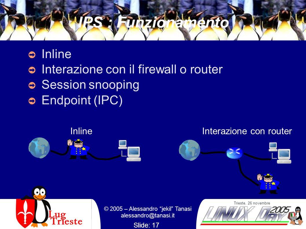 Trieste, 26 novembre © 2005 – Alessandro jekil Tanasi alessandro@tanasi.it Slide: 17 IPS : Funzionamento Inline Interazione con il firewall o router Session snooping Endpoint (IPC) InlineInterazione con router