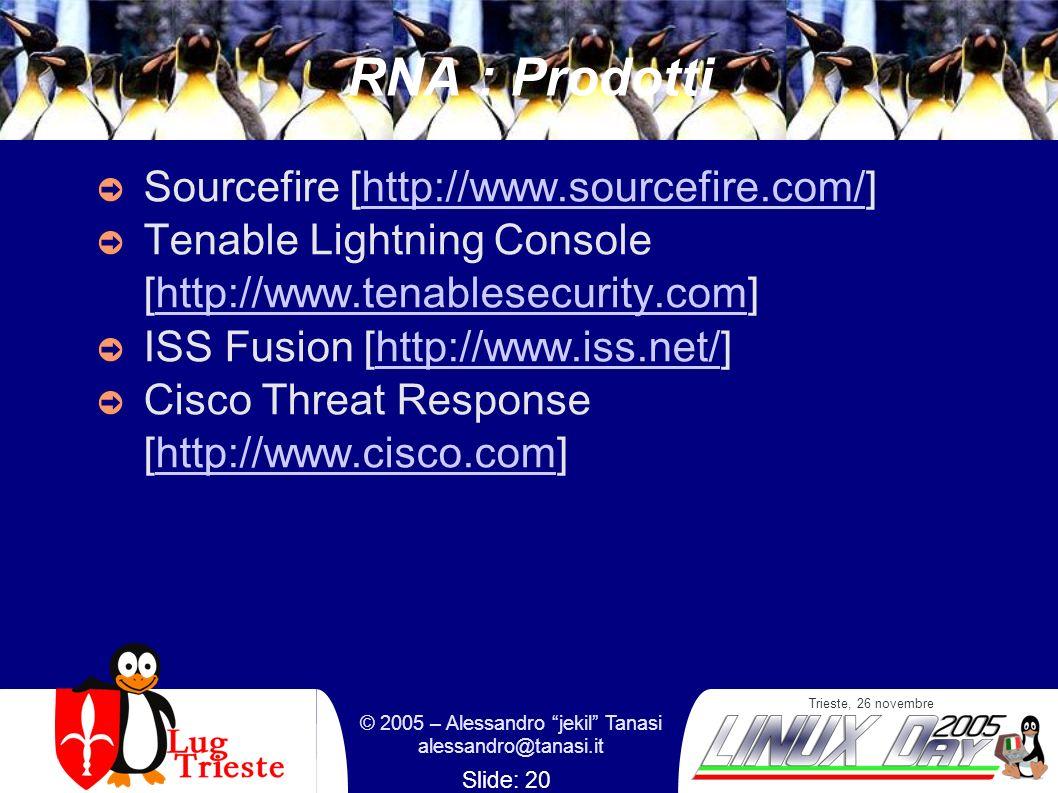 Trieste, 26 novembre © 2005 – Alessandro jekil Tanasi alessandro@tanasi.it Slide: 20 RNA : Prodotti Sourcefire [http://www.sourcefire.com/]http://www.sourcefire.com/ Tenable Lightning Console [http://www.tenablesecurity.com]http://www.tenablesecurity.com ISS Fusion [http://www.iss.net/]http://www.iss.net/ Cisco Threat Response [http://www.cisco.com]http://www.cisco.com