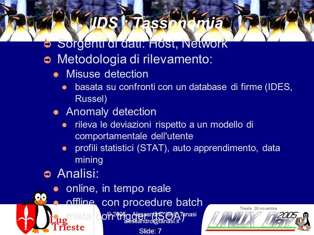 Trieste, 26 novembre © 2005 – Alessandro jekil Tanasi alessandro@tanasi.it Slide: 7 IDS : Tassonomia Sorgenti di dati: Host, Network Metodologia di rilevamento: Misuse detection basata su confronti con un database di firme (IDES, Russel) Anomaly detection rileva le deviazioni rispetto a un modello di comportamentale dell utente profili statistici (STAT), auto apprendimento, data mining Analisi: online, in tempo reale offline, con procedure batch mista con trigger (ISOA)