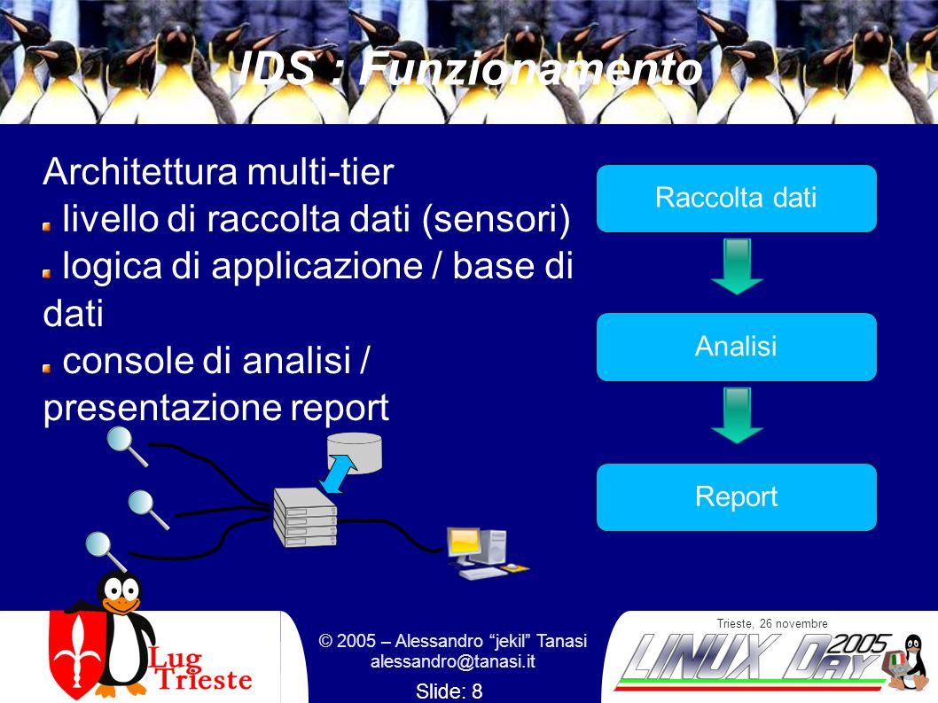 Trieste, 26 novembre © 2005 – Alessandro jekil Tanasi alessandro@tanasi.it Slide: 8 IDS : Funzionamento Raccolta dati Analisi Report Architettura multi-tier livello di raccolta dati (sensori) logica di applicazione / base di dati console di analisi / presentazione report