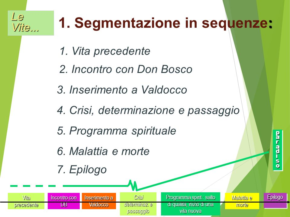 : 1.Segmentazione in sequenze: 1. Vita precedente 2.