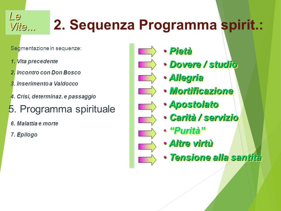 1. Vita precedente 2. Incontro con Don Bosco 3. Inserimento a Valdocco 4.