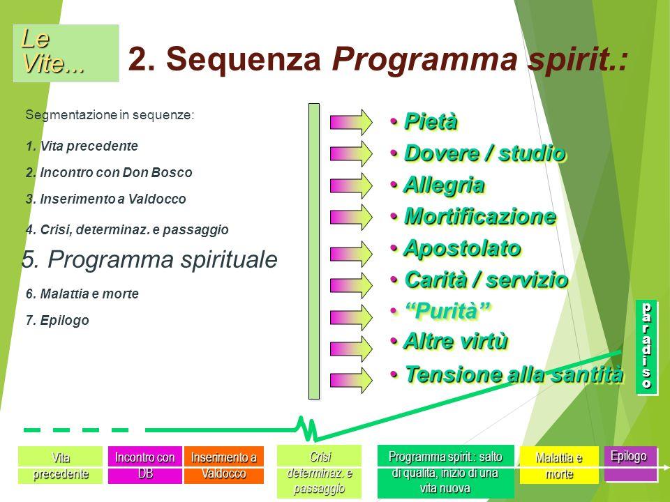 1.Vita precedente 2. Incontro con Don Bosco 3. Inserimento a Valdocco 4.
